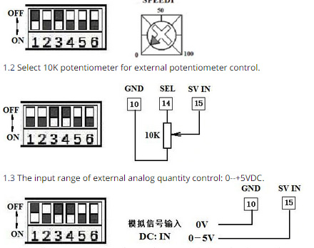 Instruction on working mode 1. Speed control mode 1.1 Interior potentiometer control with speed adjustment of interior potentiometer SPEED1. (This mode is default)